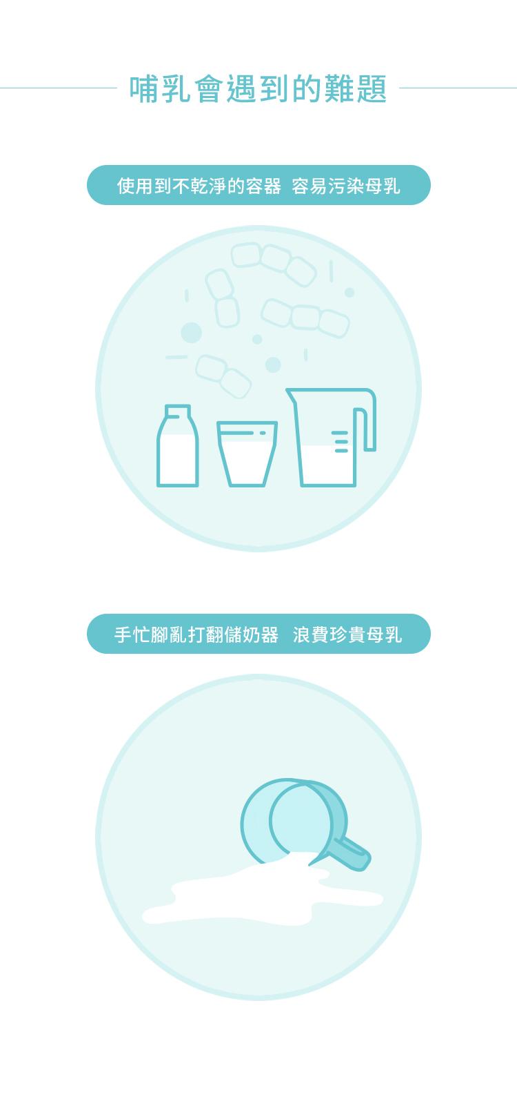 母乳袋, 站立式輕巧母乳袋, 母乳, 哺乳, 哺乳會遇到的難題, 不乾淨的容器, 容易污染母乳, 手忙腳亂, 浪費珍貴母乳, 哺餵, 親餵
