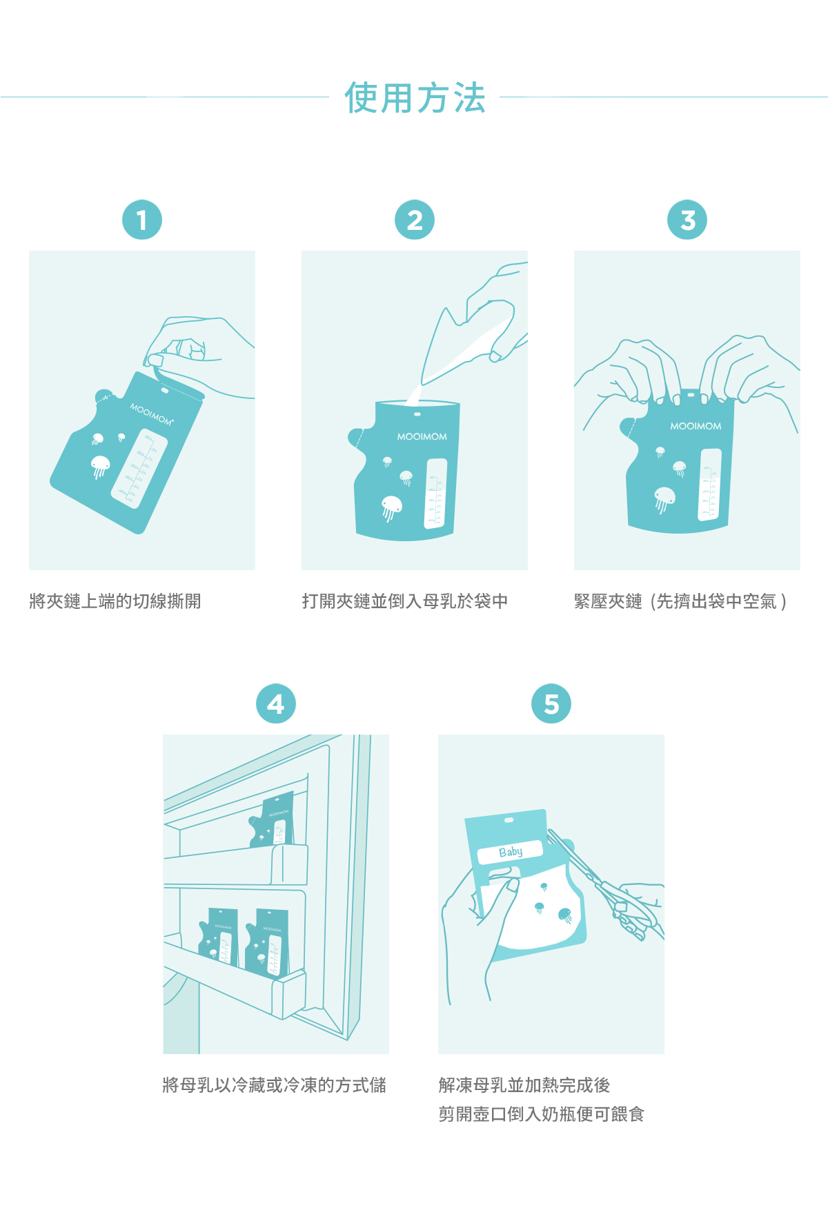 母乳袋, 站立式壺形母乳袋,, 母乳, 哺乳, 哺餵, 特點, 使用方法, 緊壓夾鏈, 打開夾鏈, 倒入母乳於袋中, 冷藏, 冷凍, 剪開壺口, 倒入奶瓶