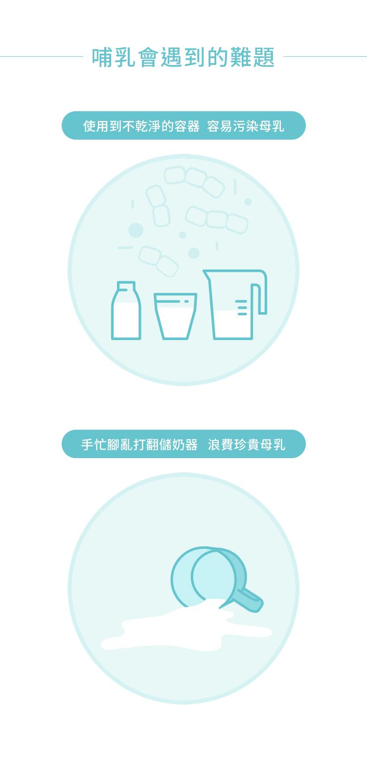 母乳袋, 站立式壺形母乳袋, 母乳, 哺乳, 哺乳會遇到的難題, 不乾淨的容器, 容易污染母乳, 手忙腳亂, 浪費珍貴母乳, 哺餵, 親餵