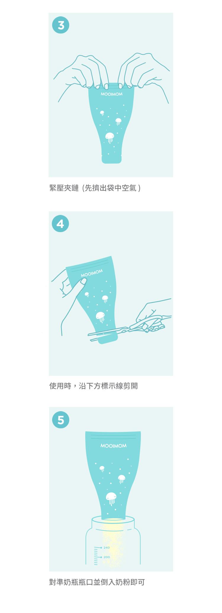 拋棄式奶粉袋, 奶粉袋, 哺乳時期, 哺乳好幫手, 旅遊外出達人, 零負擔打包趣, 使用方法, 將夾鏈上端的切線撕開, 打開夾鏈並倒入適量奶粉, 緊壓夾鏈, 使用時沿下方標示線剪開, 對準奶瓶口並倒入奶粉即可