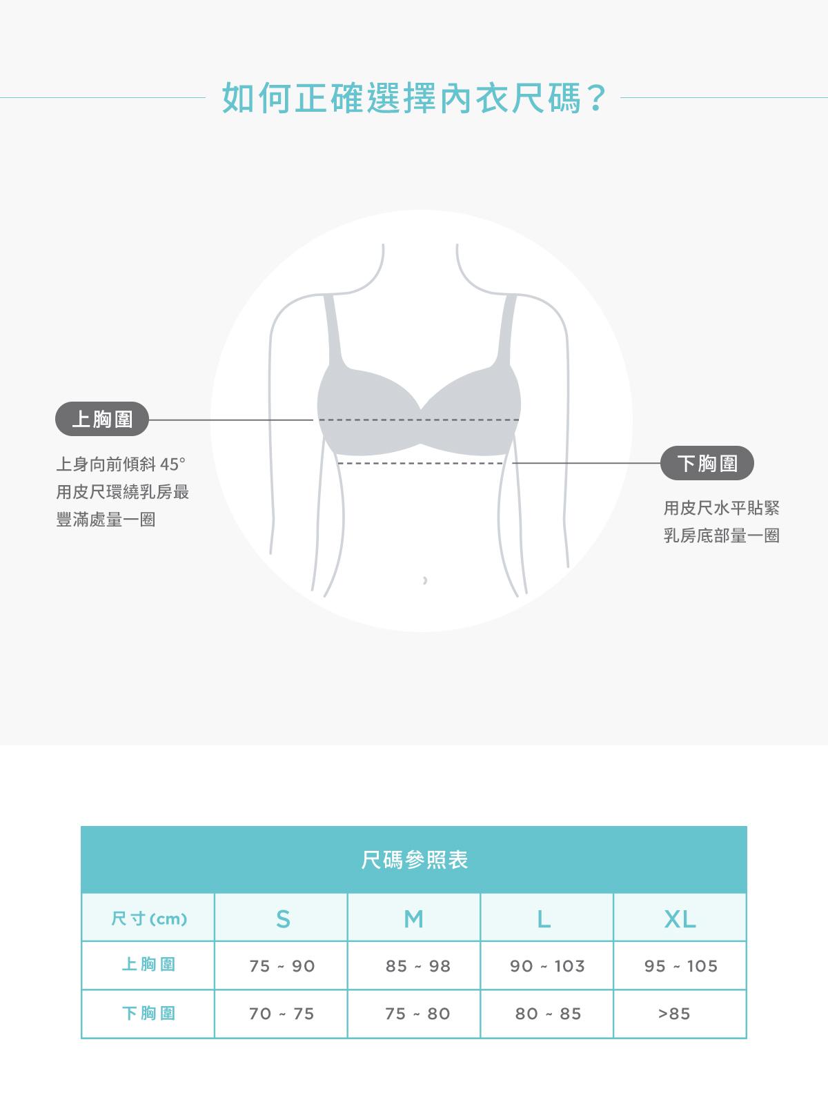 哺乳期, 哺乳內衣, 孕婦內衣, 舒適, 胸部變化, 高彈力無痕孕哺乳內衣, 如何正確選擇內衣尺碼, 上胸圍, 下胸圍, 上身向前傾斜45度, 用皮尺環繞乳房最豐滿處量一圈, 用皮尺水平貼緊, 乳房底部量一圈, S M L XL, 尺碼參照表, 尺寸
