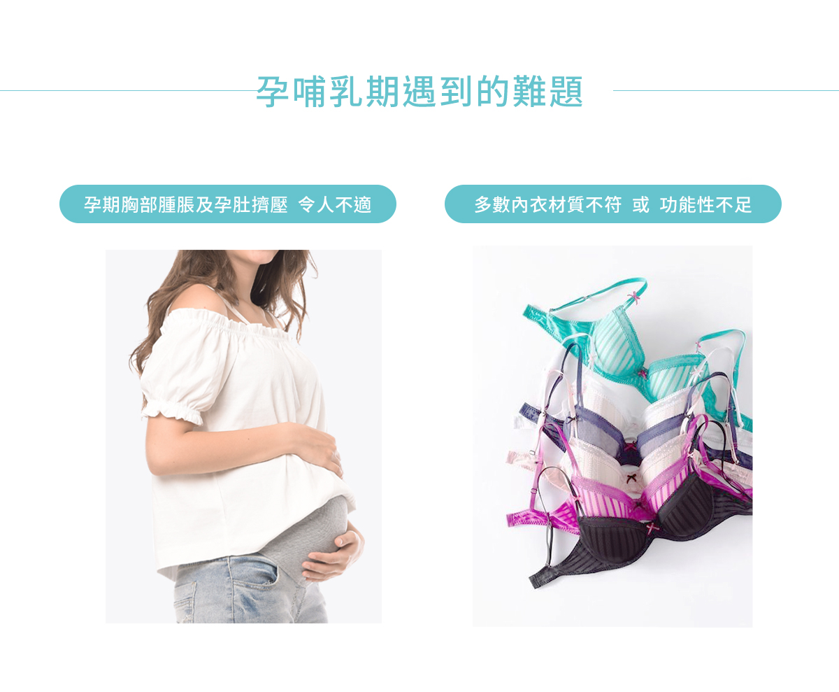 哺乳內衣, 孕婦內衣, 舒適, 高彈力無痕孕哺乳內衣, 哺乳, 孕哺乳期遇到的難題, 孕期胸部腫脹及孕肚臍壓, 令人不適, 多數內衣材質不符, 功能性不足