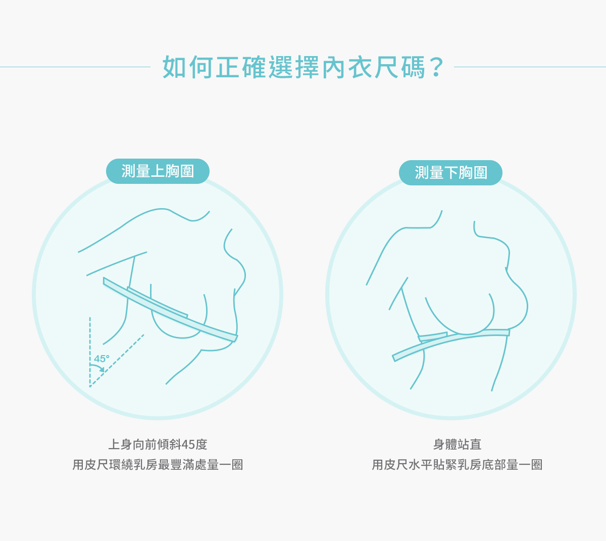 孕哺乳期, 哺乳內衣, 舒適內衣, 胸部變化, 高彈力無痕孕哺乳胸罩, 如何正確選擇內衣尺碼, 測量上胸圍, 測量下胸圍