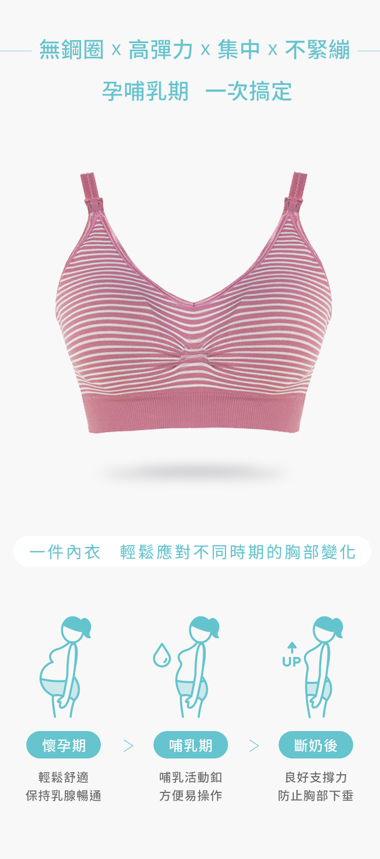 哺乳內衣, 孕婦內衣, 舒適, 高彈力無痕孕哺乳內衣, 哺乳期, 無鋼圈, 高彈力, 集中, 不緊繃, 孕哺乳期, 一次搞定, 一次內衣, 輕鬆應對不同時期的胸部變化 胸部變化, 懷孕期, 輕鬆舒適, 保持乳腺暢通, 哺乳期, 哺乳活動釦, 方便易操作, 斷奶後, 量好支撐力, 防止胸部下垂