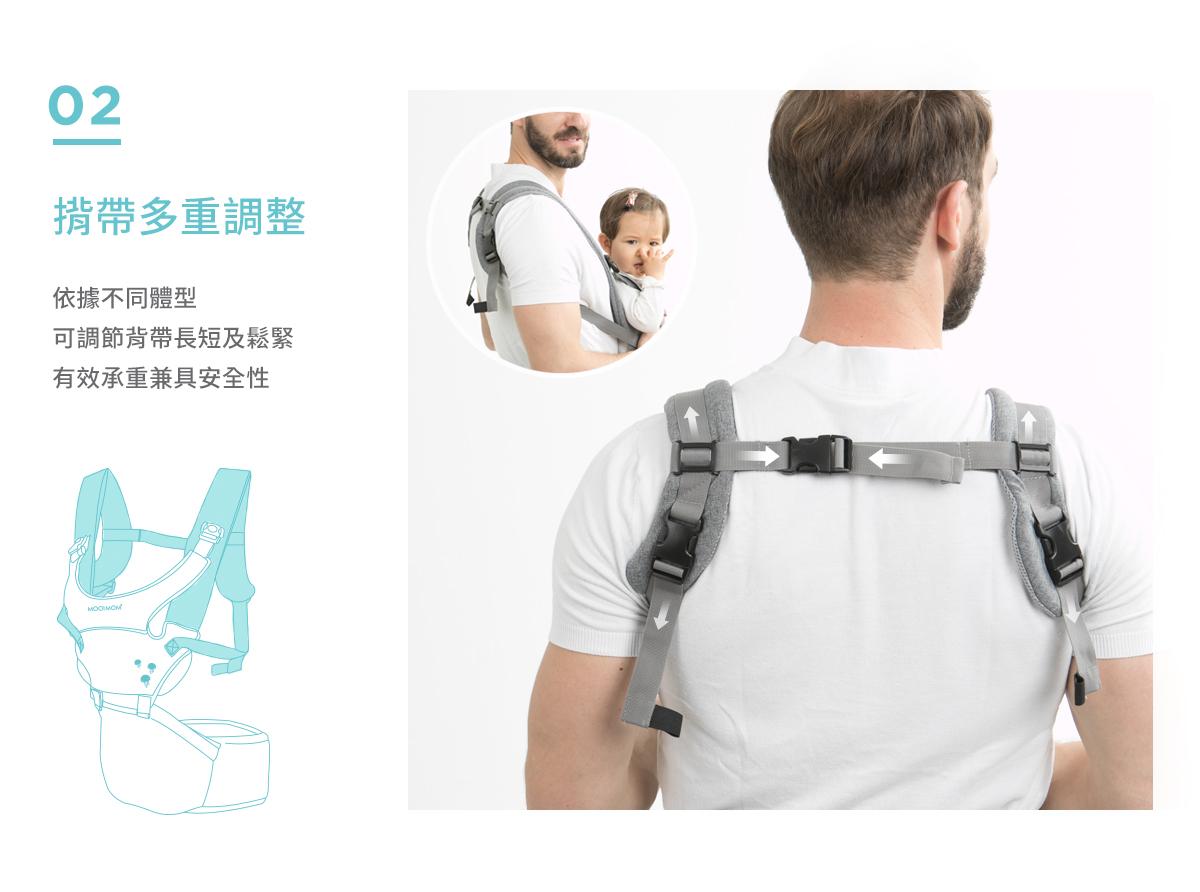 腰凳揹帶, 腰凳, 透氣腰凳, 超輕量款, 特點, 揹帶, 多重調整, 不同體型, 可調節背帶長短, 安全性