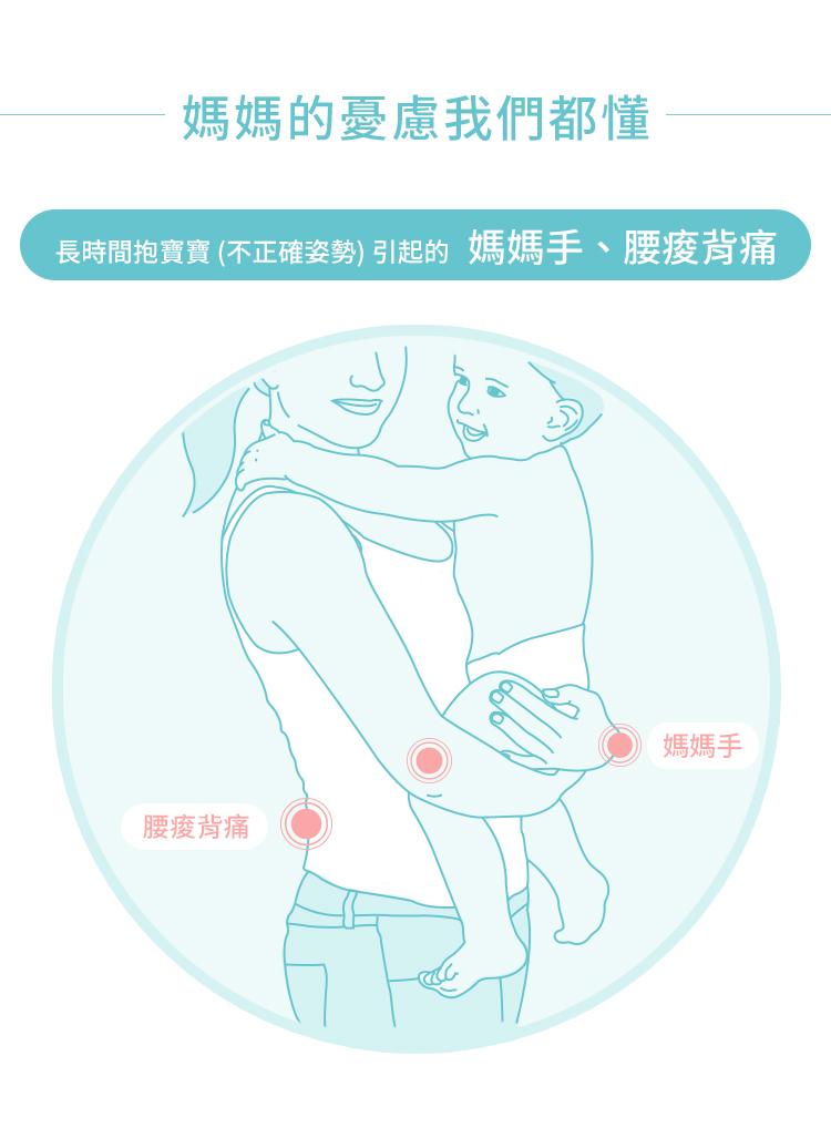 腰凳揹帶, 透氣腰凳, 輕量, 減壓, 透氣, 輕巧簡約款坐墊式腰凳揹帶, 媽媽手, 腰痠背痛, 寶寶, 不正確姿勢