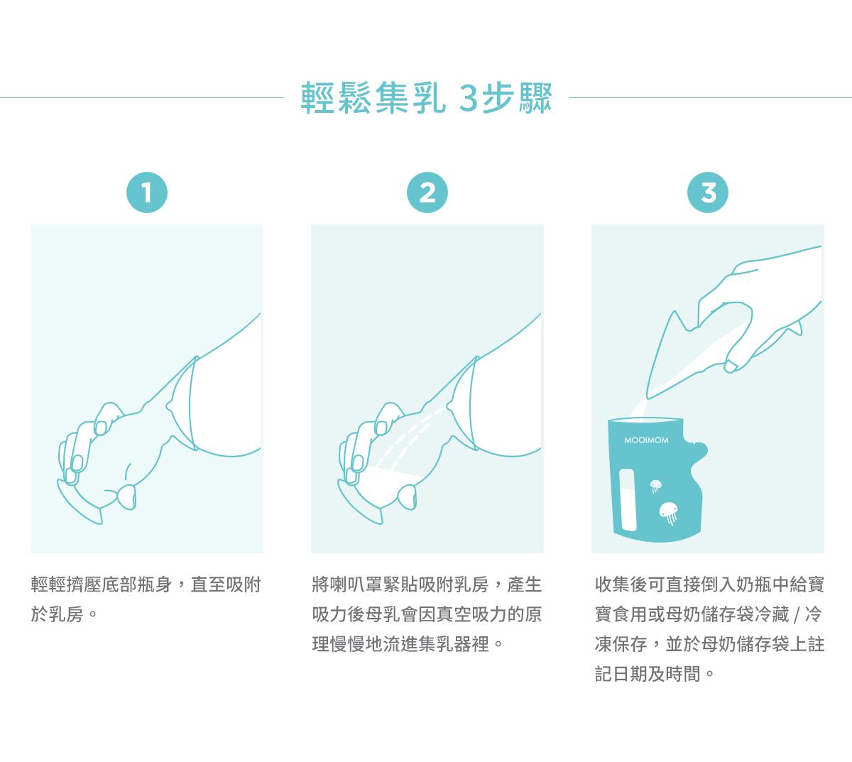 哺乳, 集乳器, 哺乳期, 真空吸力集乳器, 集乳, 輕鬆集乳3步驟, 輕輕擠壓底部瓶身, 直至吸附於乳房, 將喇叭罩緊貼吸附乳房, 產生吸力後母乳會因真空吸力的原理慢慢地流進集乳器裡, 收集後可直接倒入奶瓶中給寶寶食用或母奶儲存袋冷藏/冷凍保存, 並於母奶儲存袋上註記日期及時間