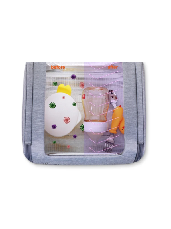 one gallery picture for 59S UVC LED Toys Sterilizer
