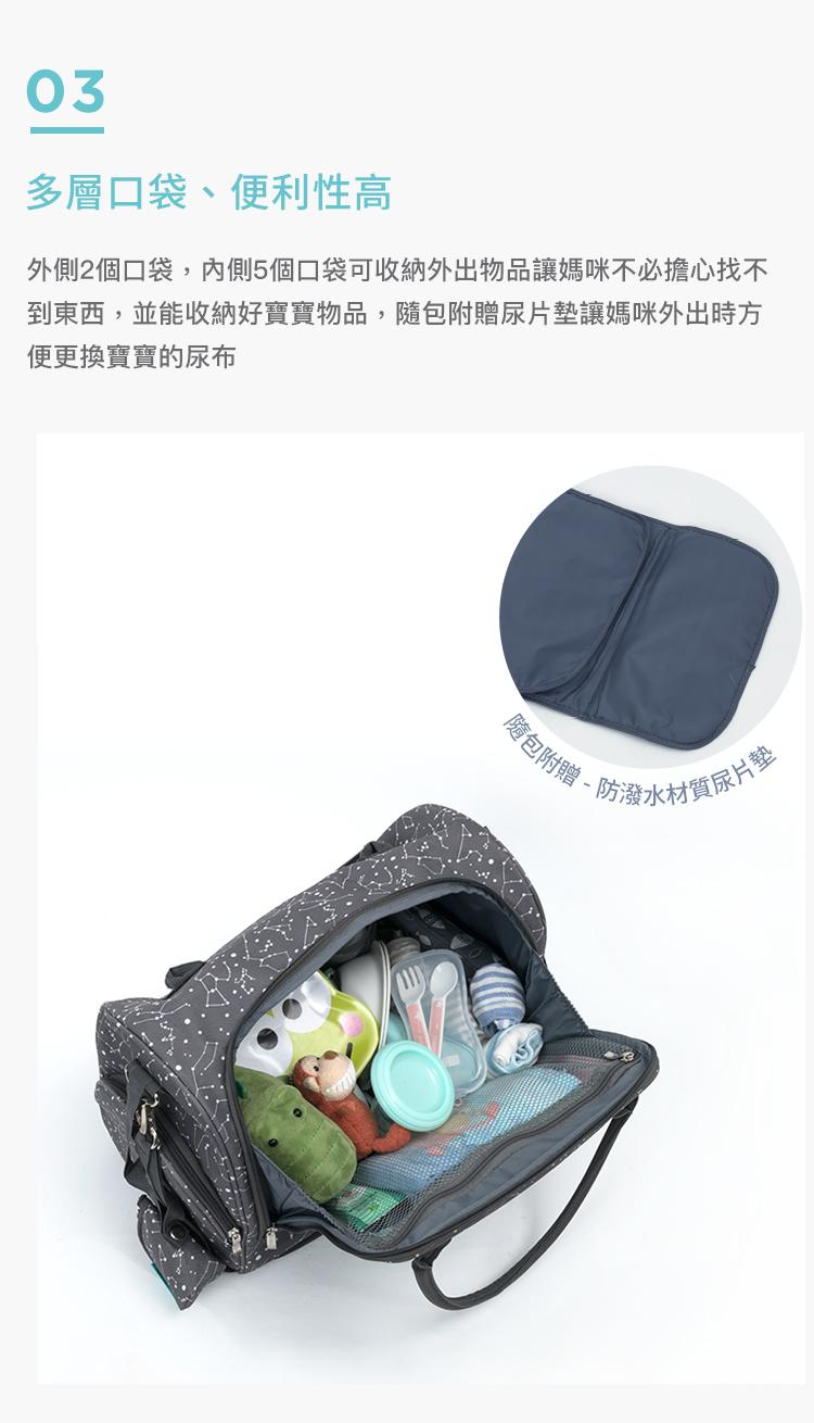 媽媽包,幾何星空媽媽包,旅行袋,萬用旅行袋,幾何星空媽媽包萬用旅行袋,多層口袋,便利性高,外側2個口袋,內側5個口袋可收納外出物品讓媽咪不必擔心找不到東西,並能收納好寶寶物品,隨包附贈尿片墊讓媽咪外出時方便更換寶寶的尿布